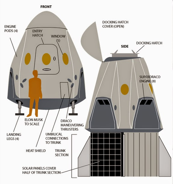 spacex-dragon-v2 02
