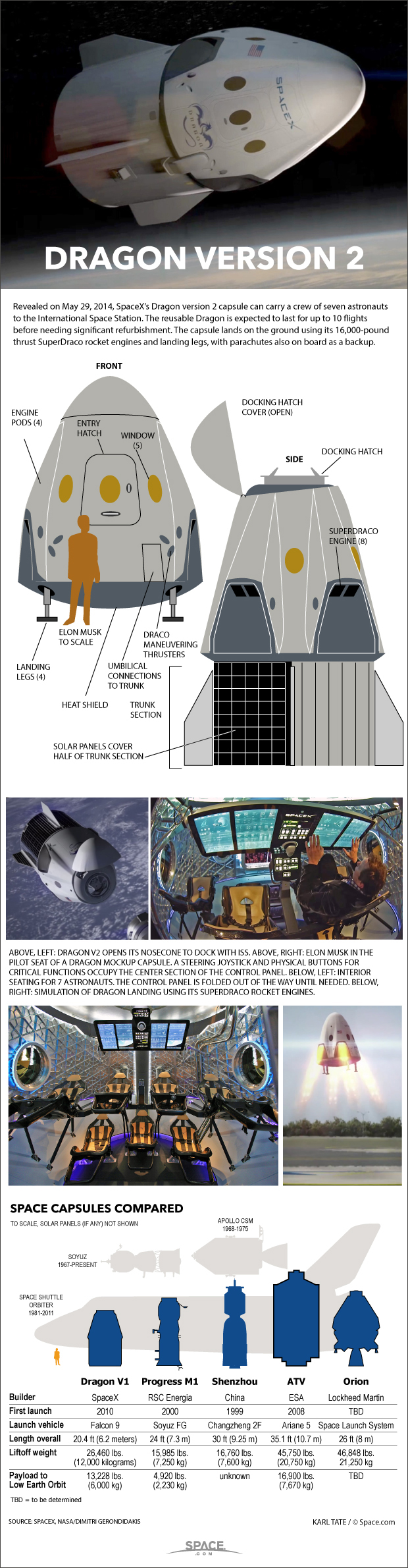 spacex-dragon-v2-manned-140610a-02