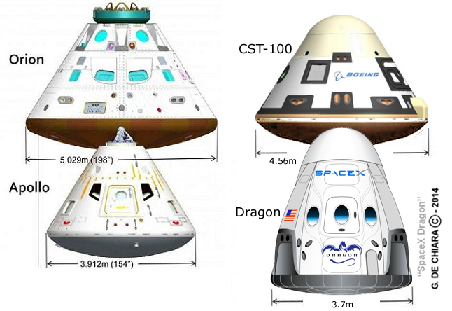 nasa orbiters orion dragon - photo #8