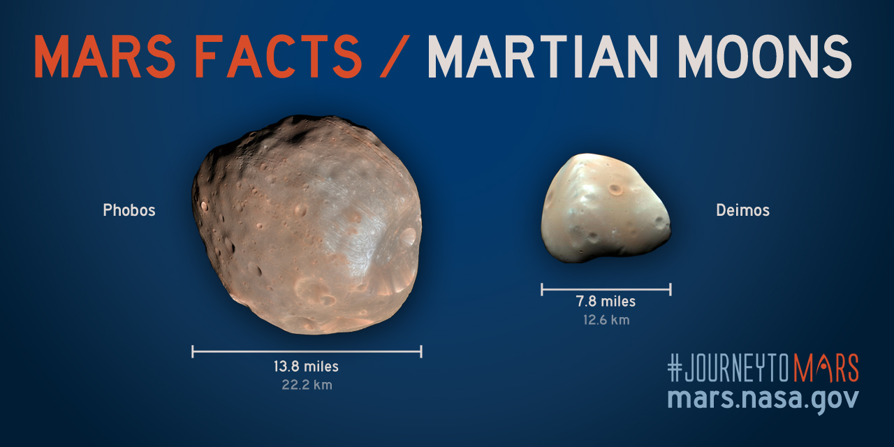 moons-mars-facts