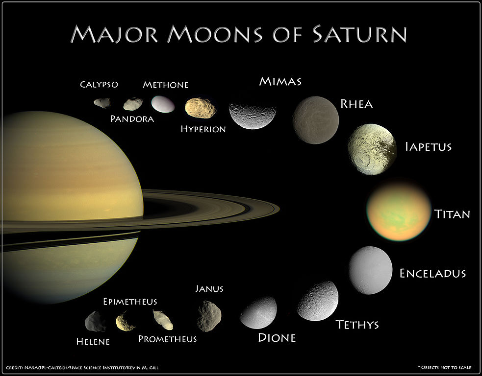 moons_of_saturn_-_infographic_15628203777